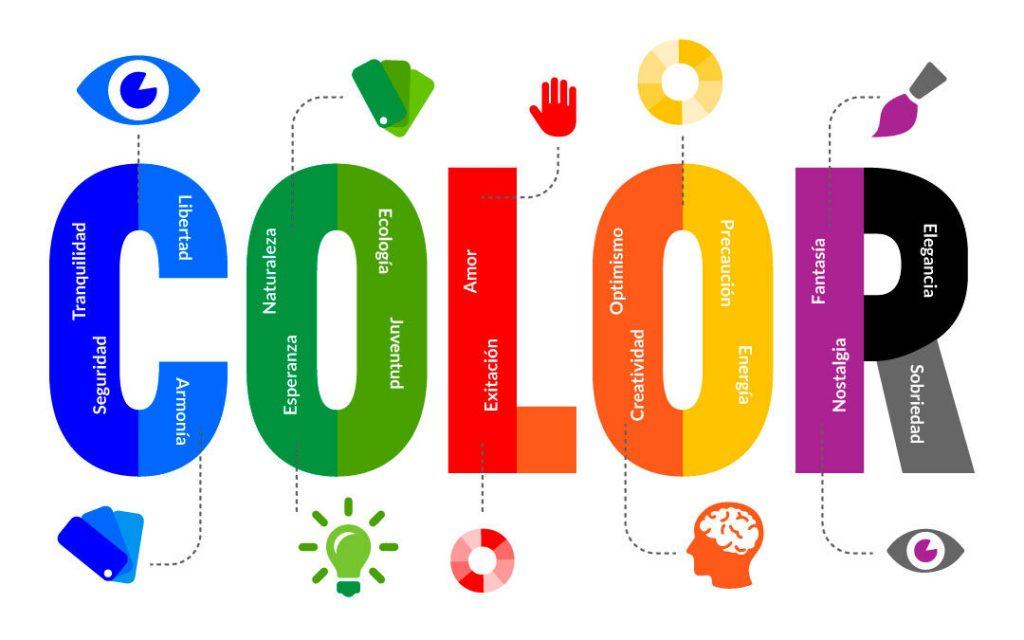 el marketing y los colores significado de los colores