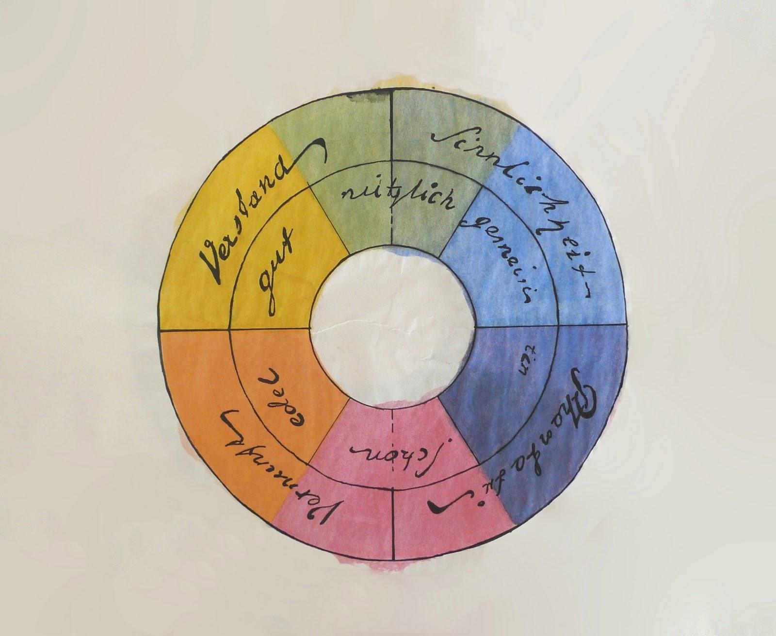 el marketing y los colores